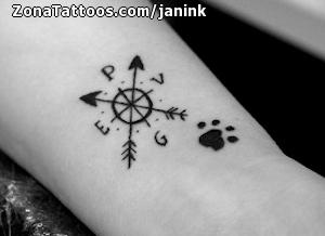 Tatuaje De Rosa De Los Vientos Muñeca