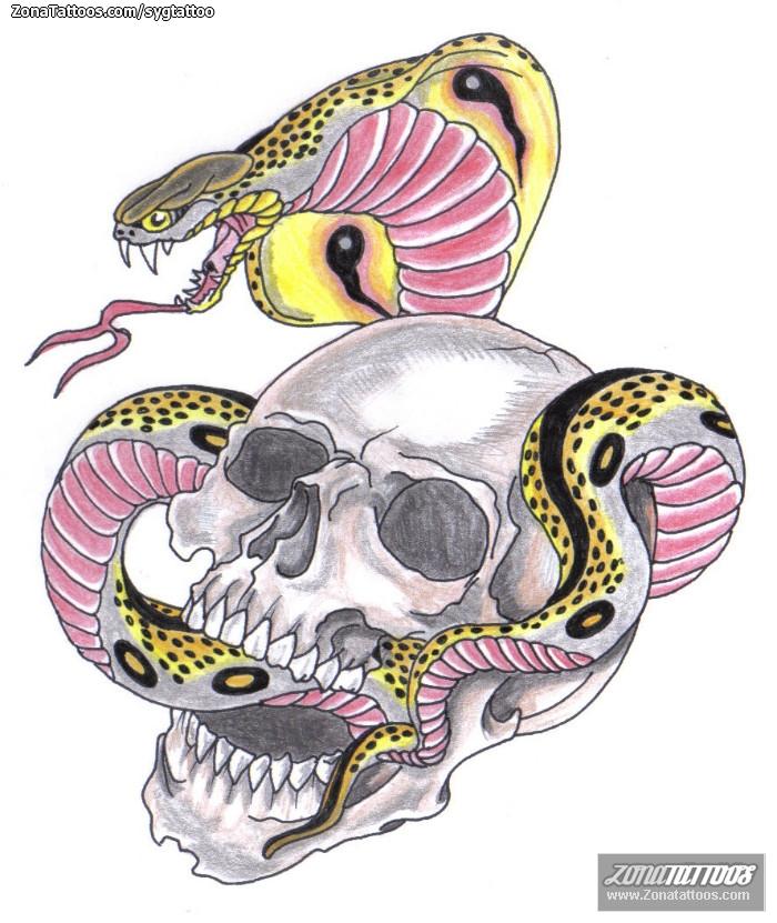 Top Tatuaje Calavera Tibetana Tattoo Tattoos in Lists for Pinterest